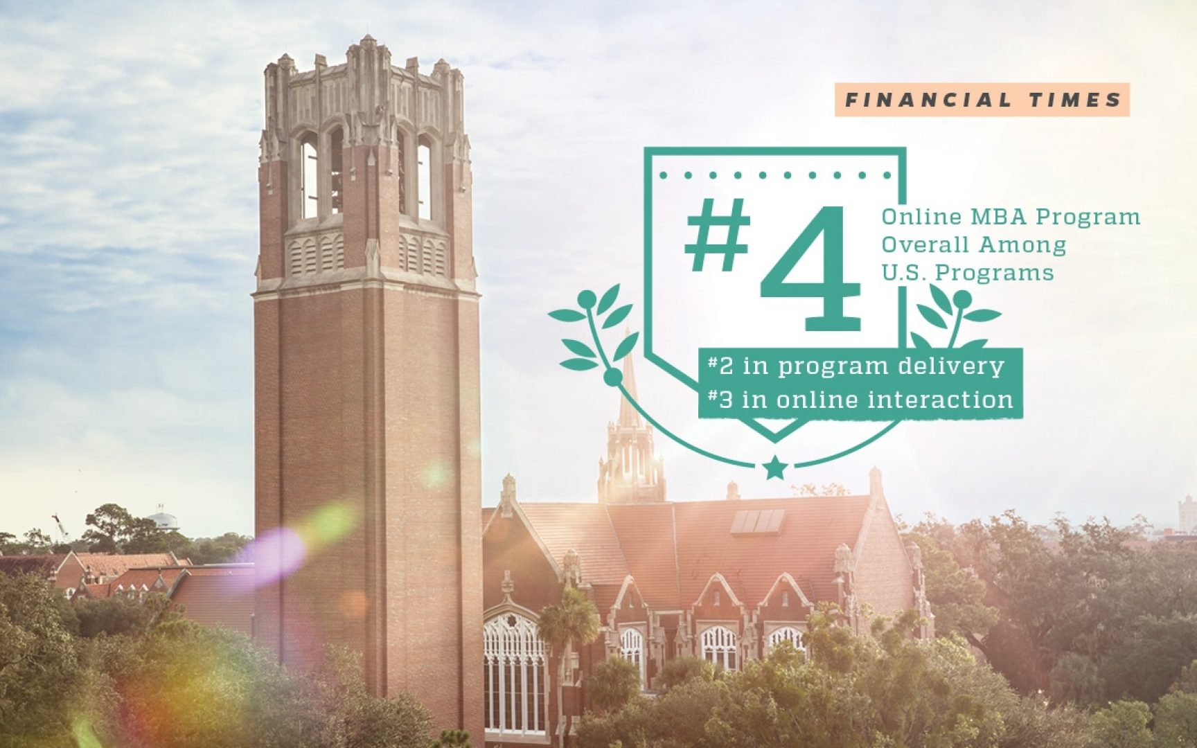 Century Tower with text #4 Online MBA Program Overall Among US Programs Financial Times