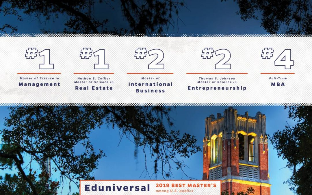 Eduniversal 2019 Best Master's Degrees with #1 rankings for management and real estate, #2 ranking for international business and entrepreneurship and #4 ranking for Full-Time MBA