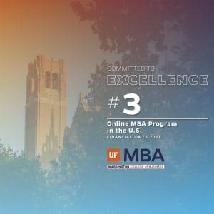Century Tower with orange and blue gradient and text Committed to Excellence #3 Online MBA Program in the U.S. Financial Times 2021 UF MBA Warrington College of Business