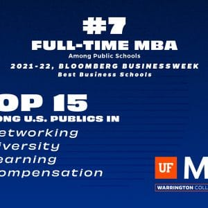 #7 Full-Time MBA Among US Publics Bloomberg Businessweek. Top 15 Among US publics Networking, Diversity, Learning, Compensation. UF MBA.