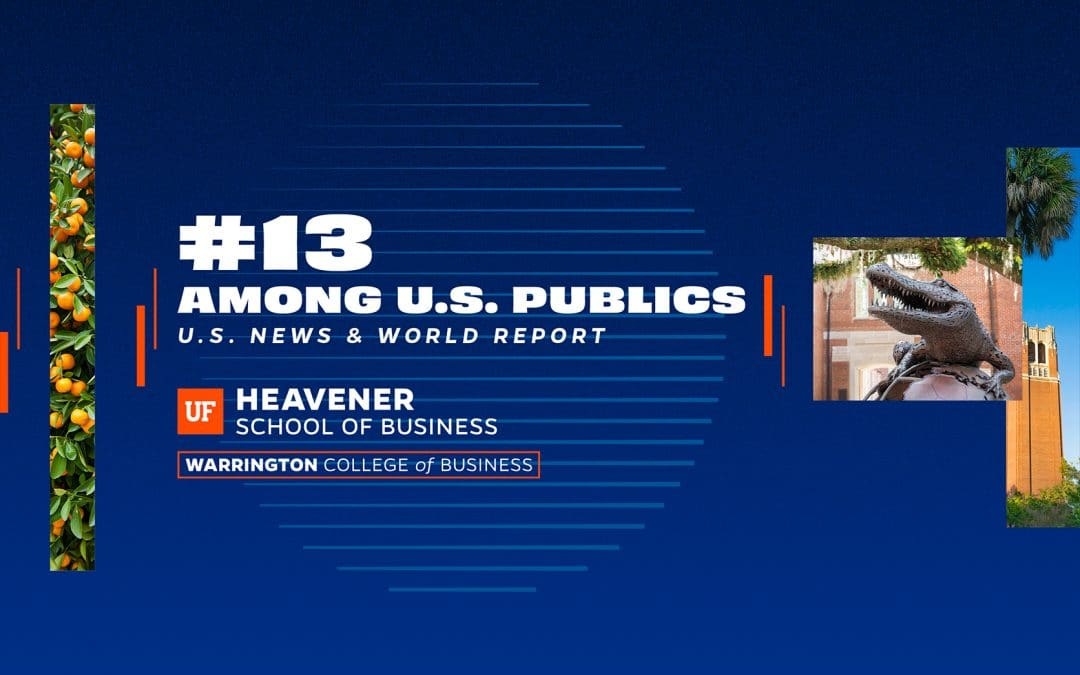 #13 Among US publics US News and World Report Heavener School of Business on a blue background with photos of a bronze gator statue and Century Tower
